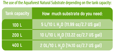 AquaForest Natural Substrate 10 Litres 1